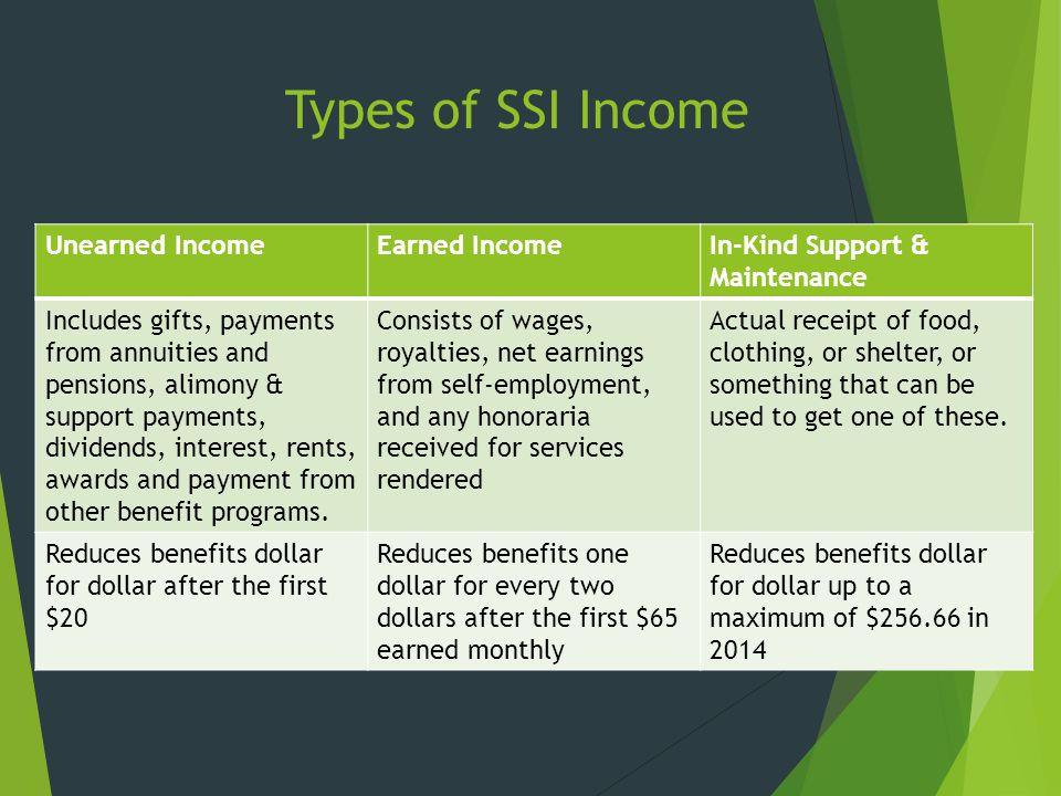 Types of SSI Income Unearned Income Earned Income