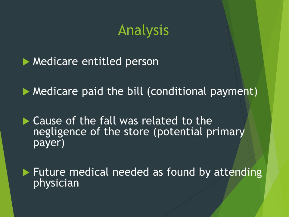 Analysis Medicare entitled person