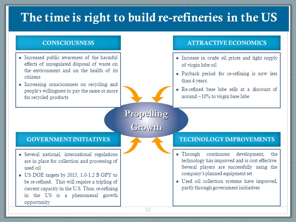 The time is right to build re-refineries in the US