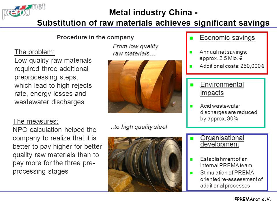 Substitution of raw materials achieves significant savings