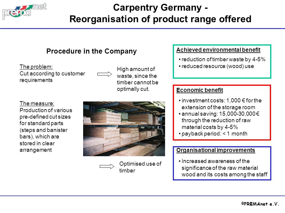 Carpentry Germany - Reorganisation of product range offered