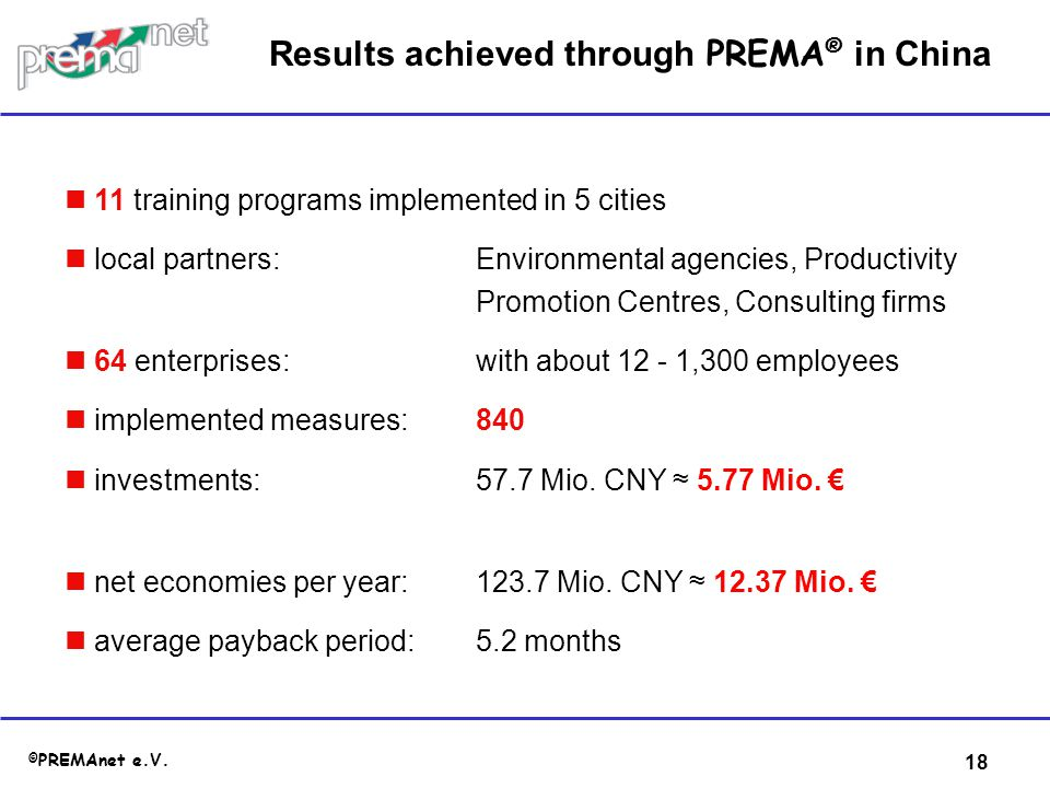 Results achieved through PREMA® in China