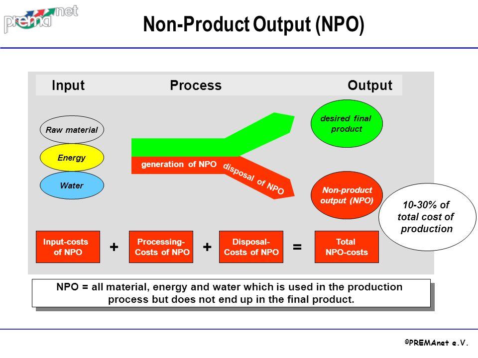 Non-Product Output (NPO)