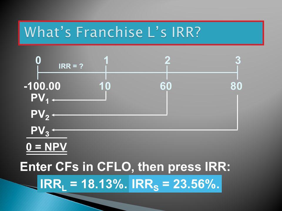 What's Franchise L's IRR
