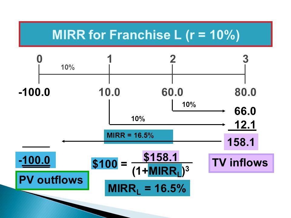 MIRR for Franchise L (r = 10%)