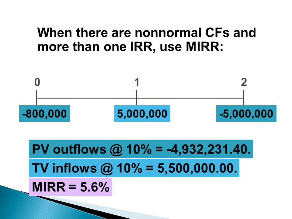 When there are nonnormal CFs and more than one IRR, use MIRR: