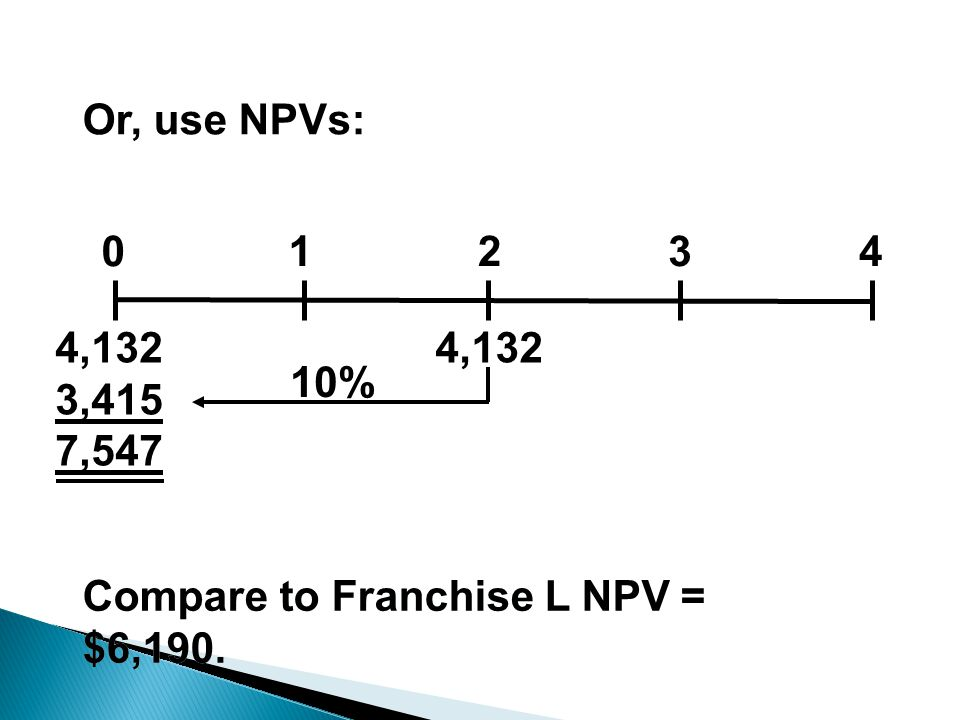 Or, use NPVs: 1 2 3 4 4,132 3,415 7,547 4,132 10% Compare to Franchise L NPV = $6,190.