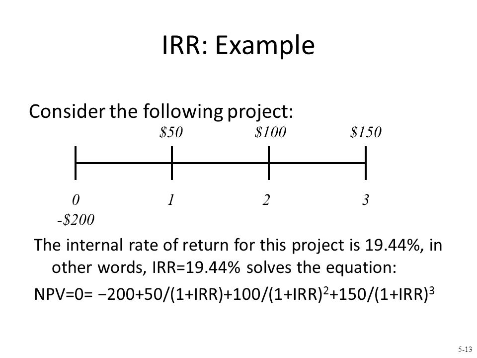IRR: Example (continued)