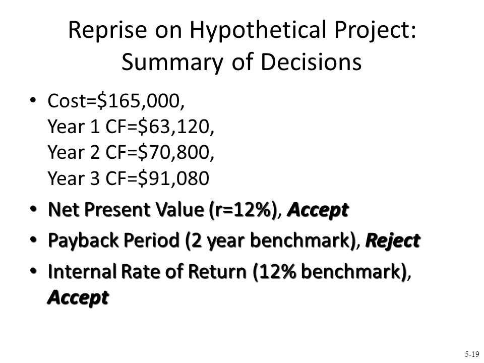 Internal Rate of Return (IRR)