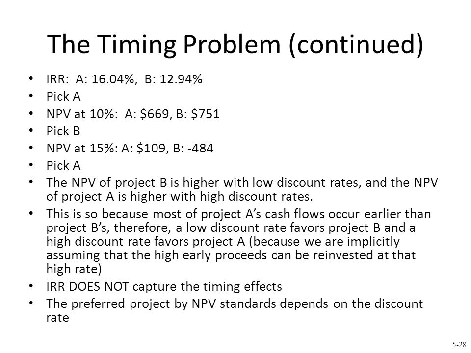 The Timing Problem 10.55% = crossover rate 12.94% = IRRB 16.04% = IRRA