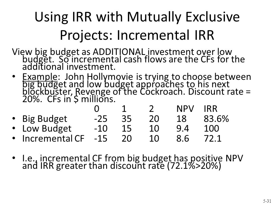 Using IRR with Mutually Exclusive Projects: Incremental IRR