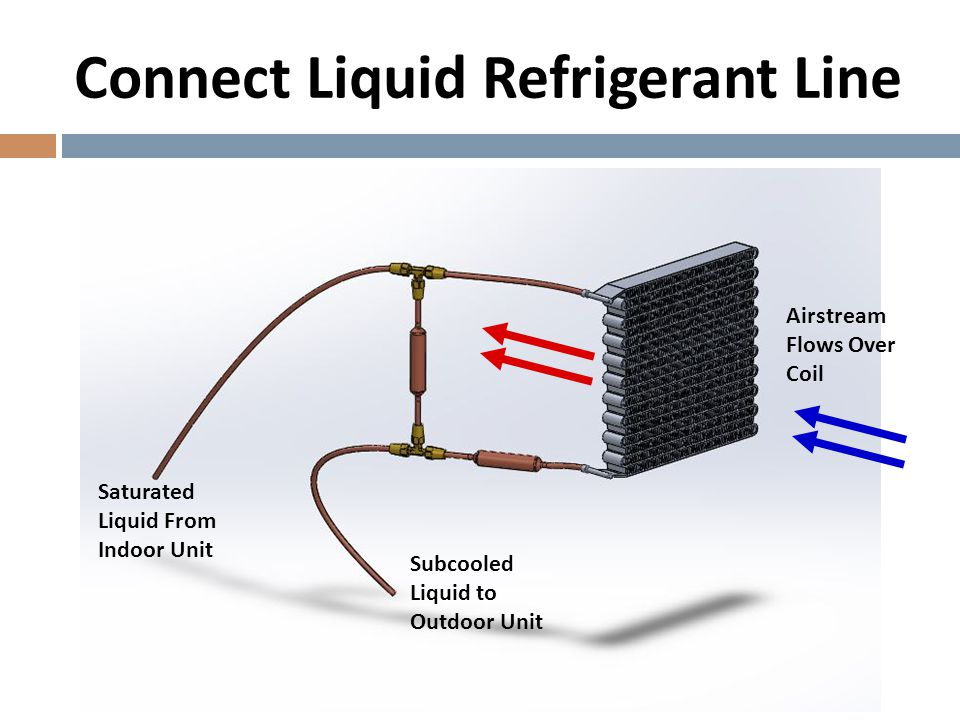 Connect Liquid Refrigerant Line
