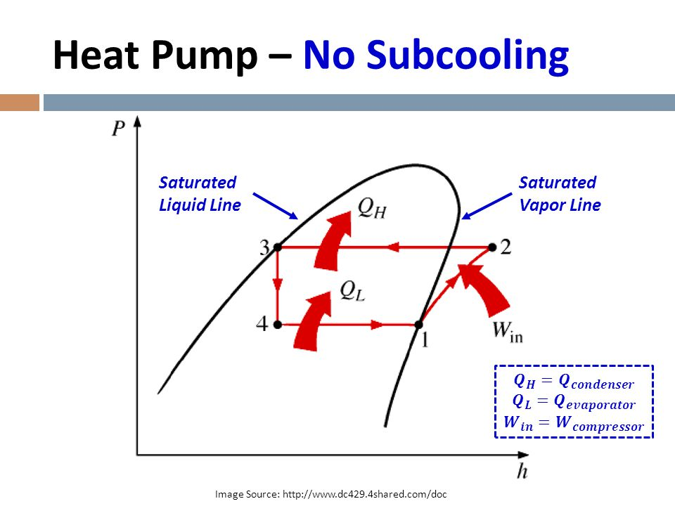 Heat Pump – No Subcooling