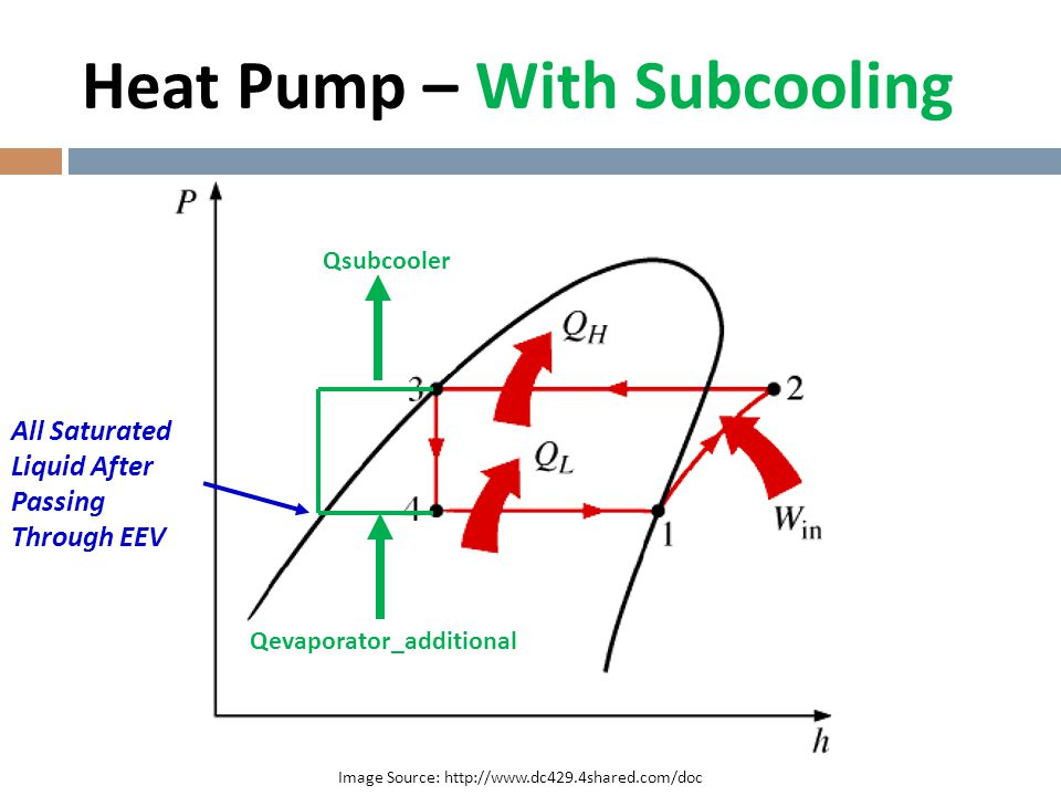 Heat Pump – With Subcooling