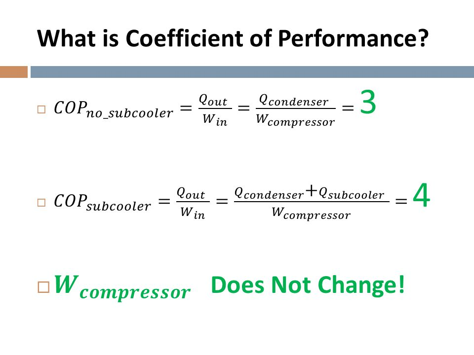 What is Coefficient of Performance