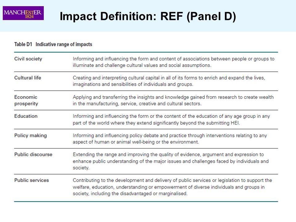 Impact Definition: REF (Panel D)