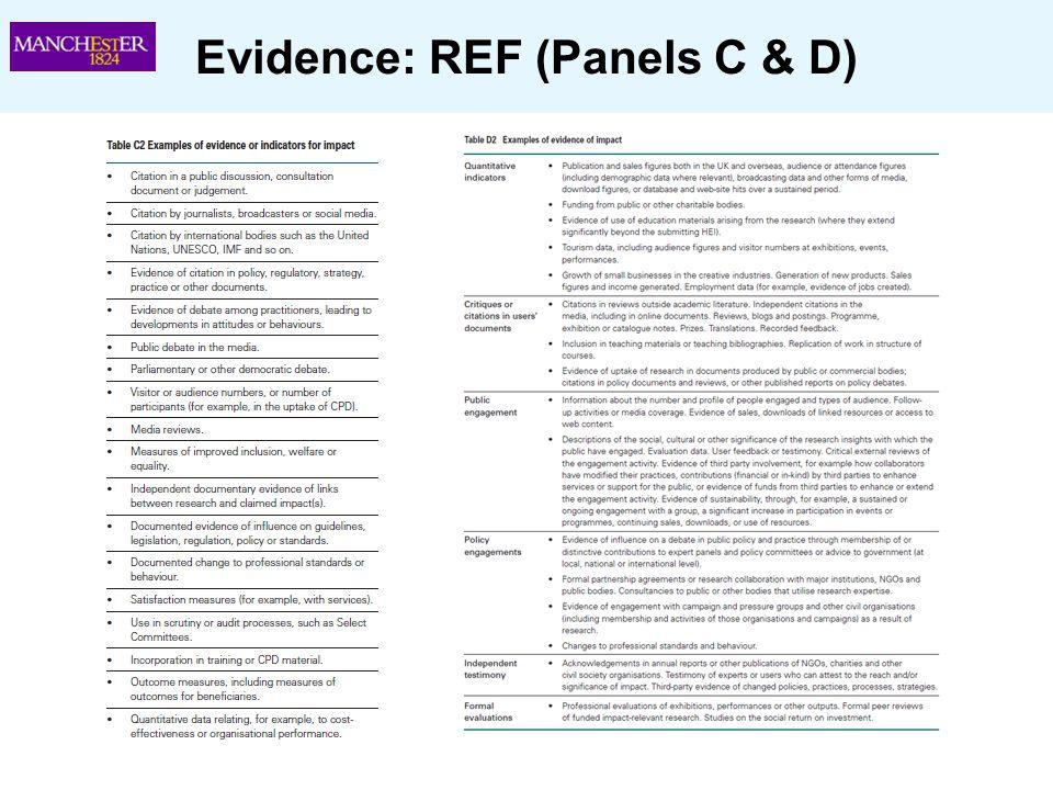 Evidence: REF (Panels C & D)