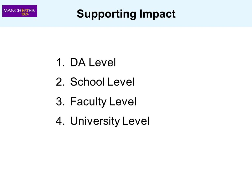 Supporting Impact DA Level School Level Faculty Level University Level