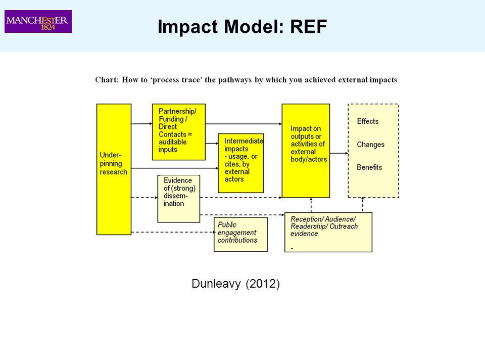 Impact Model: REF Dunleavy (2012)