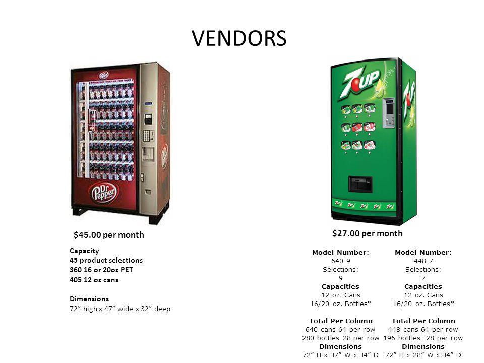 VENDORS $45.00 per month $27.00 per month Capacity
