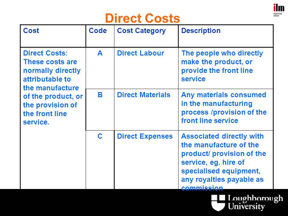 Direct Costs Cost Code Cost Category Description Direct Costs: