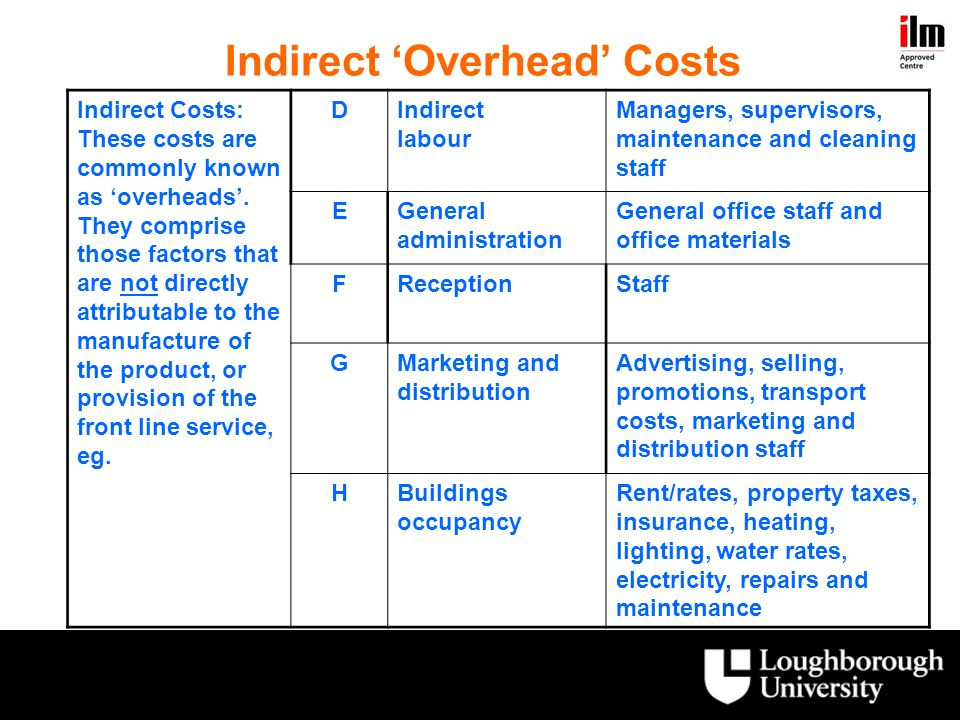 Indirect 'Overhead' Costs