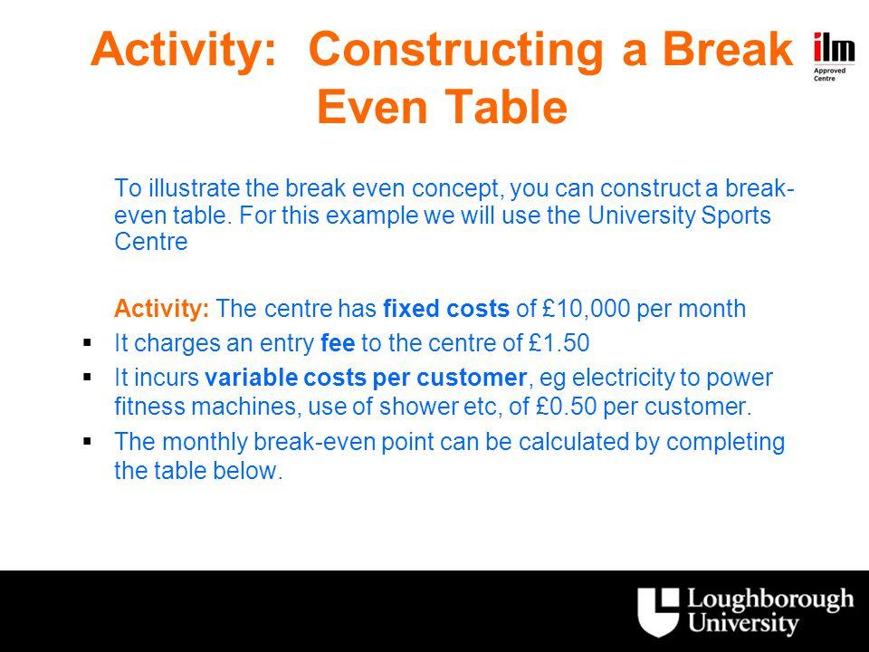 Activity: Constructing a Break Even Table