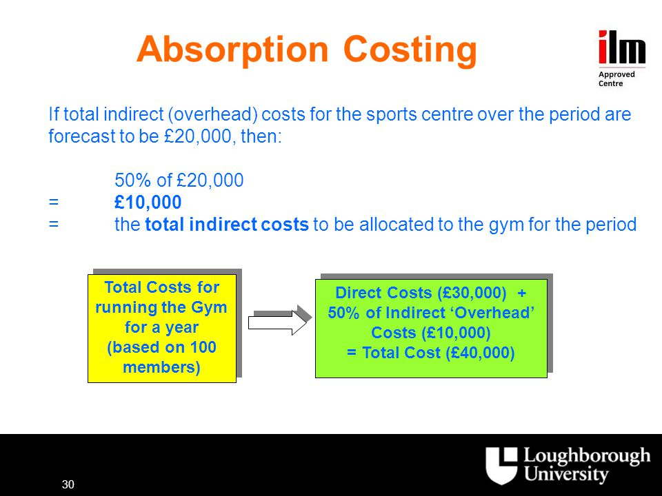 I Absorption Costing. If total indirect (overhead) costs for the sports centre over the period are forecast to be £20,000, then: