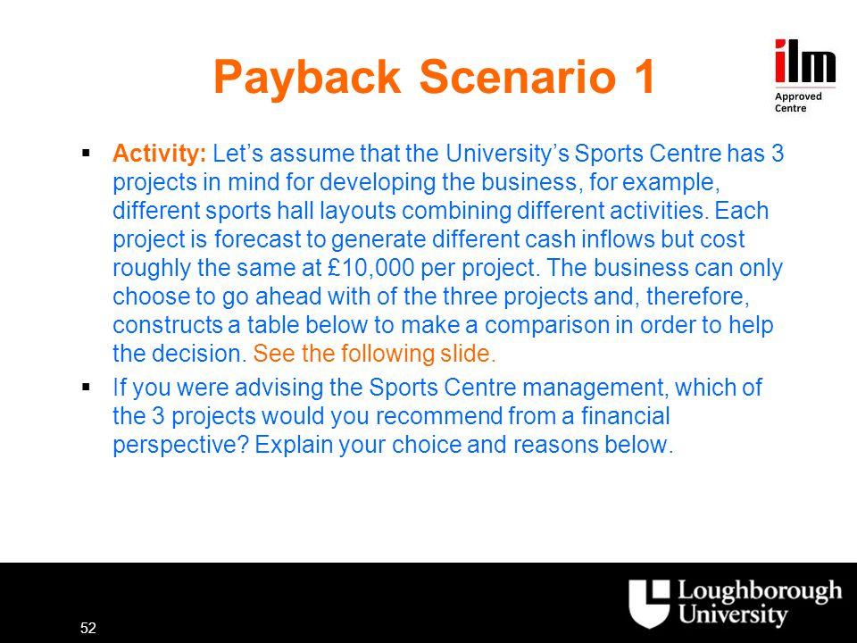 Payback Scenario 1