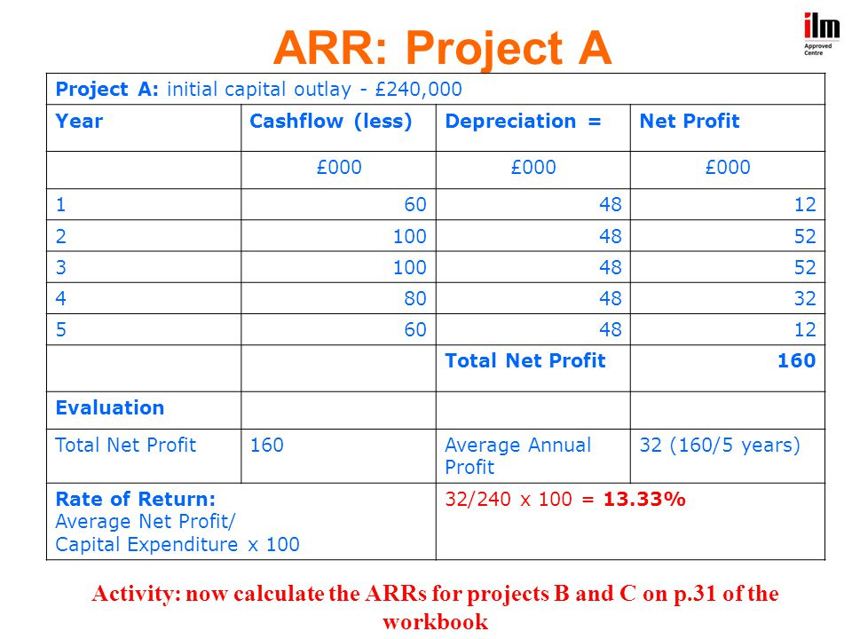ARR: Project A Project A: initial capital outlay - £240,000. Year. Cashflow (less) Depreciation =