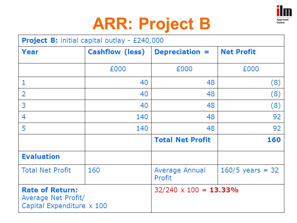 ARR: Project B Project B: initial capital outlay - £240,000 Year