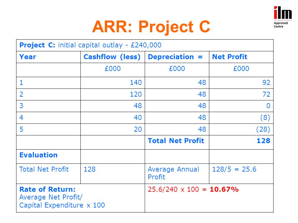 ARR: Project C Project C: initial capital outlay - £240,000 Year
