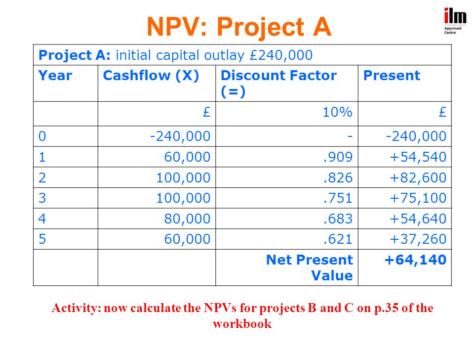 NPV: Project A Project A: initial capital outlay £240,000 Year