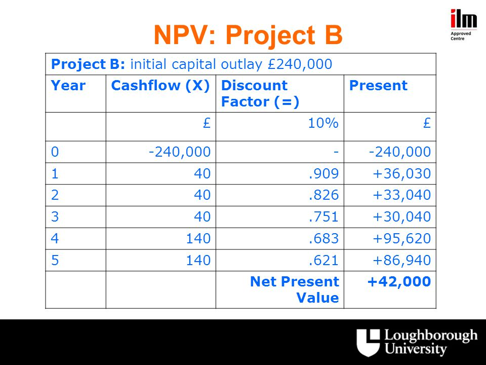 NPV: Project B Project B: initial capital outlay £240,000 Year