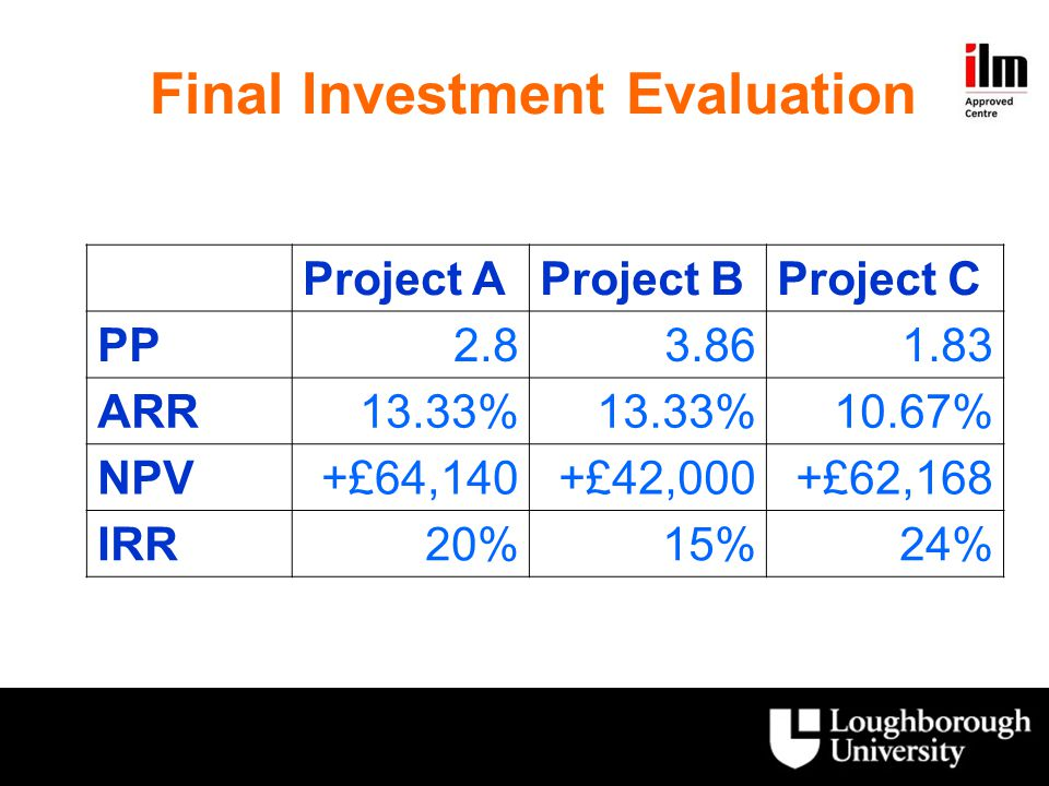 Final Investment Evaluation