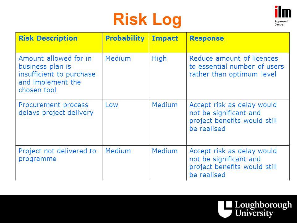 Risk Log Risk Description Probability Impact Response