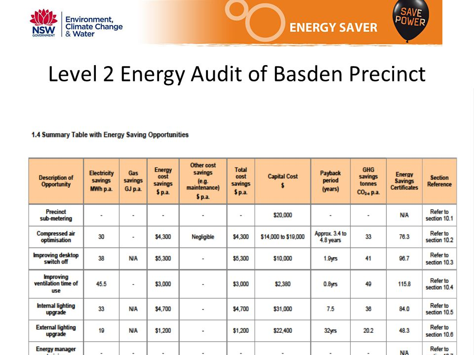 Level 2 Energy Audit of Basden Precinct