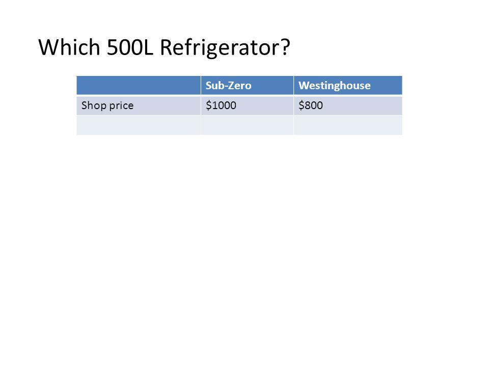 Which 500L Refrigerator Sub-Zero Westinghouse Shop price $1000 $800