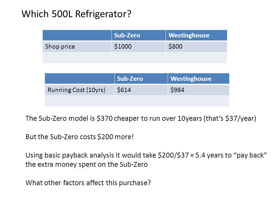 Which 500L Refrigerator Sub-Zero. Westinghouse. Shop price. $1000. $800. Sub-Zero. Westinghouse.