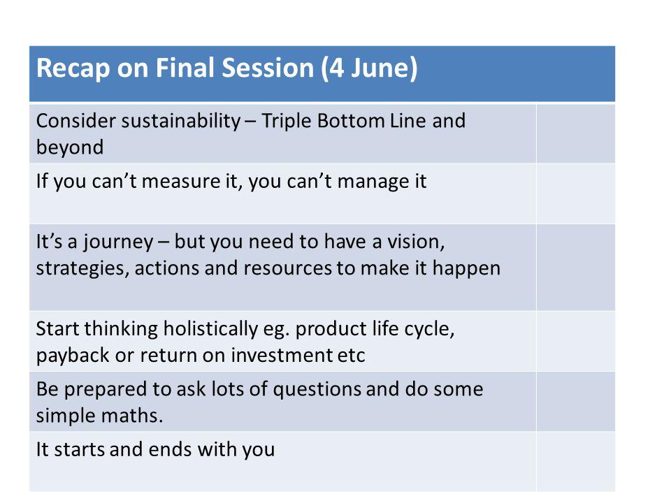 Recap on Final Session (4 June)