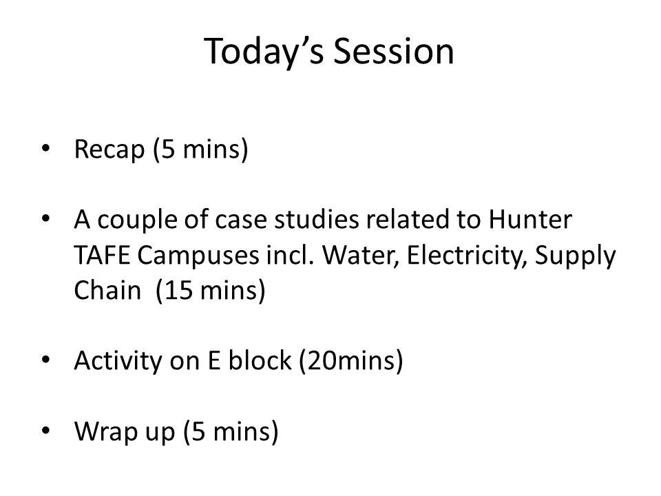 Today's Session Recap (5 mins)