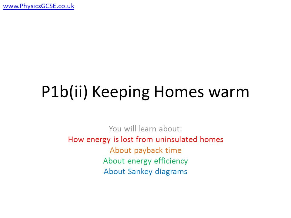 P1b(ii) Keeping Homes warm