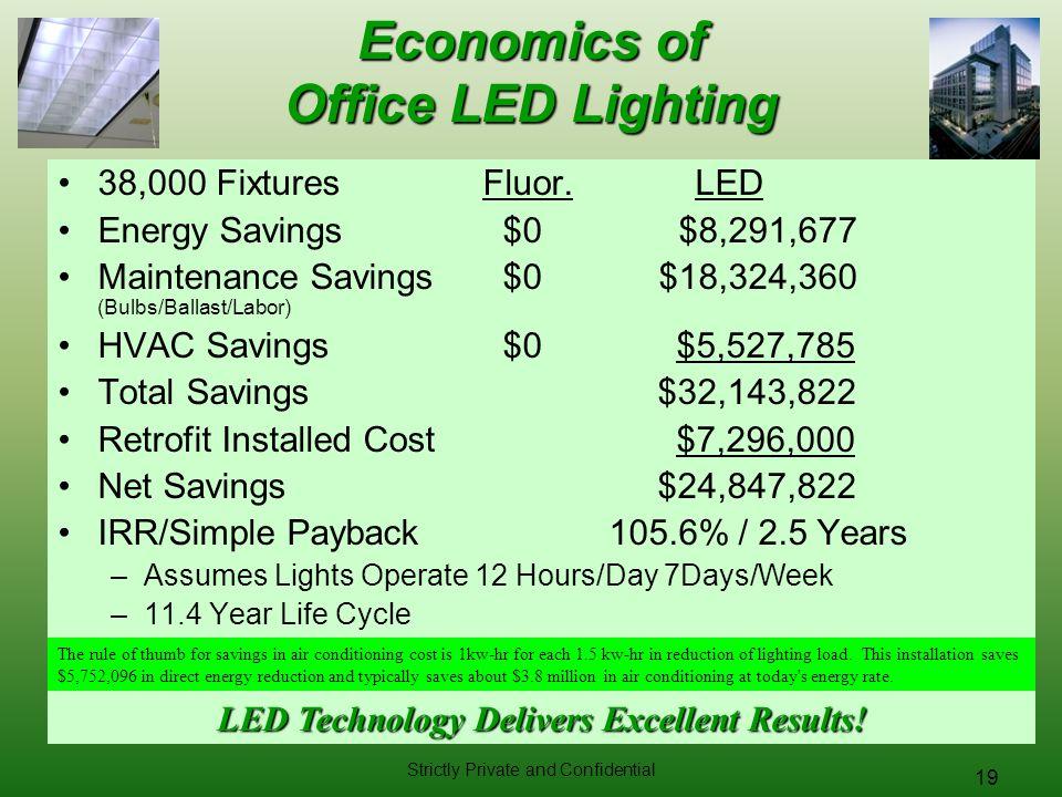 Economics of Office LED Lighting