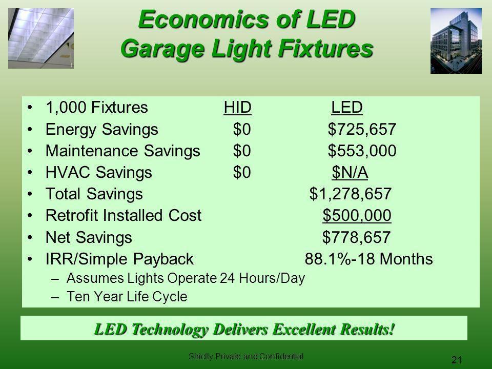 Economics of LED Garage Light Fixtures