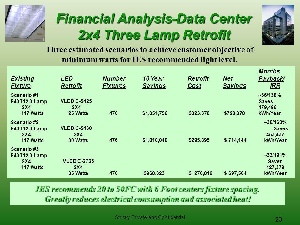 Financial Analysis-Data Center 2x4 Three Lamp Retrofit