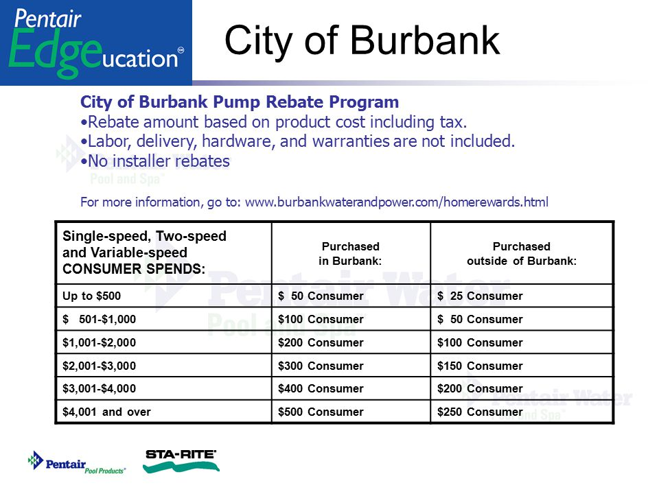 City of Burbank City of Burbank Pump Rebate Program