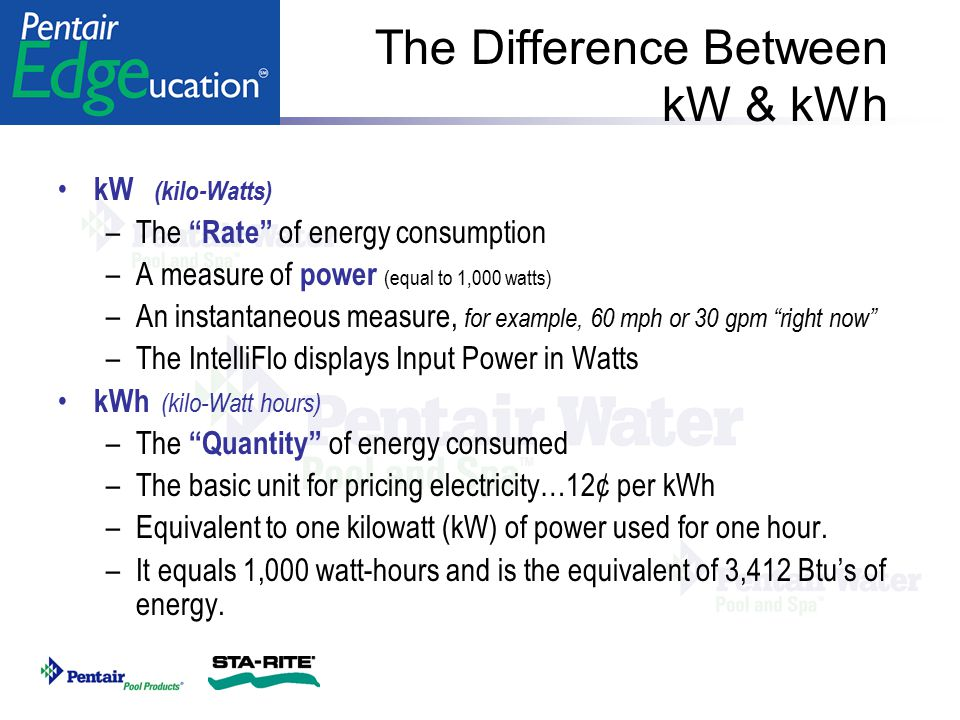 The Difference Between kW & kWh