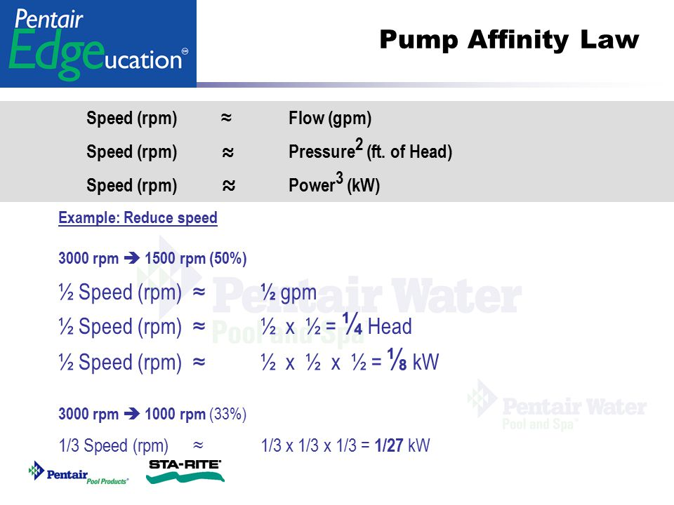 Pump Affinity Law ½ Speed (rpm) ≈ ½ gpm ½ Speed (rpm) ≈ ½ x ½ = ¼ Head
