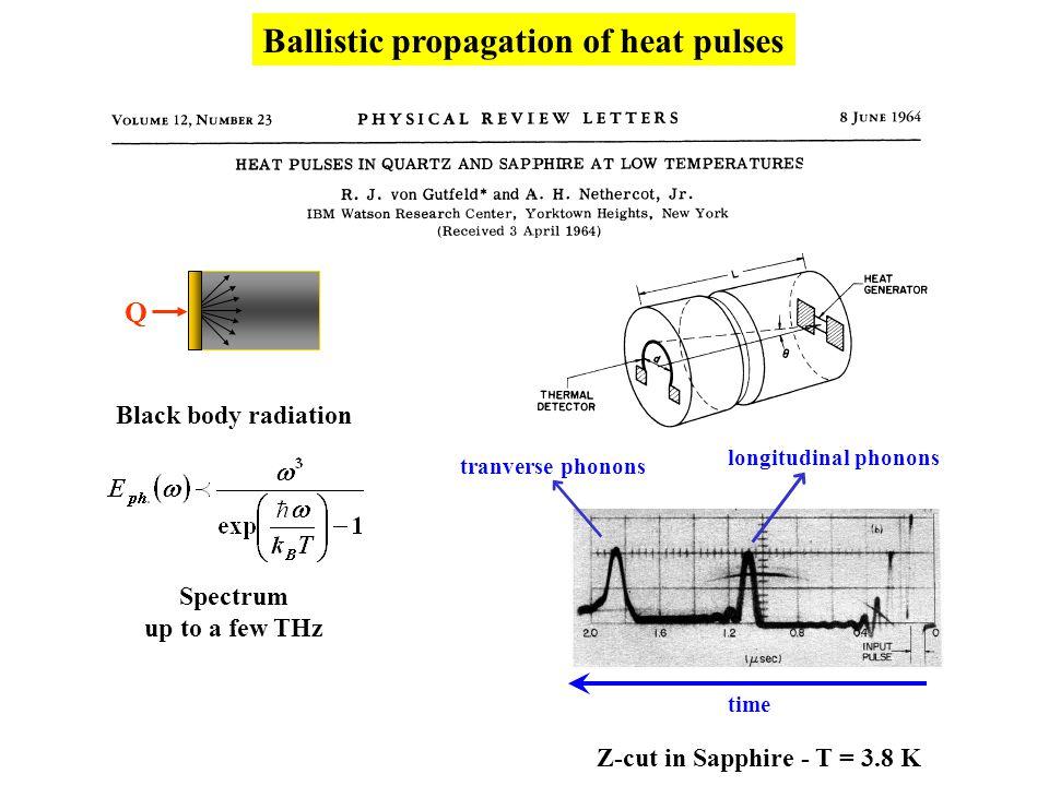 Ballistic propagation of heat pulses