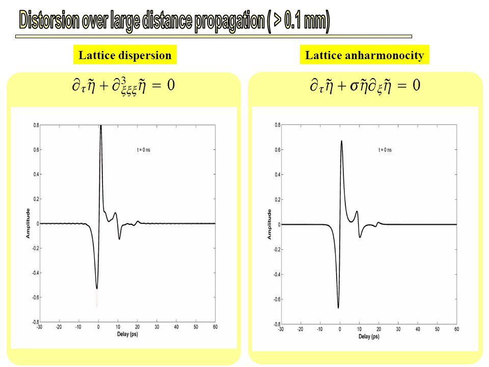 Distorsion over large distance propagation ( > 0.1 mm)